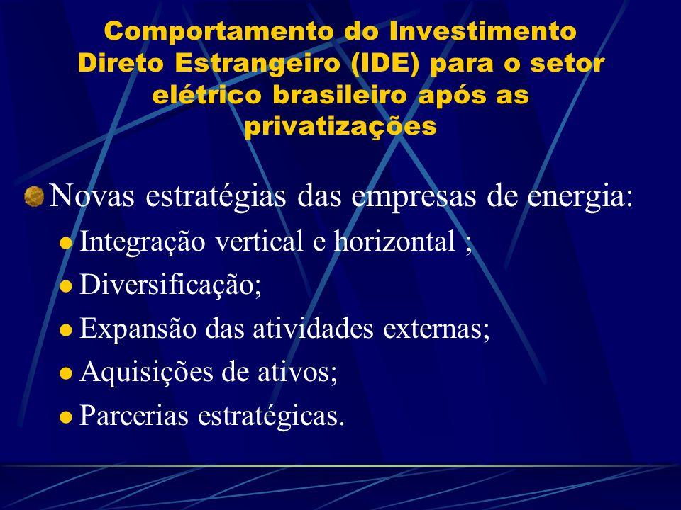 Novas estratégias das empresas de energia: