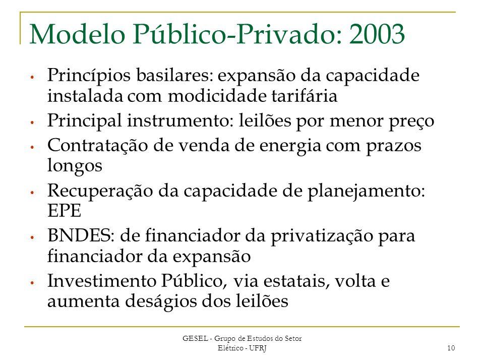 Modelo Público-Privado: 2003