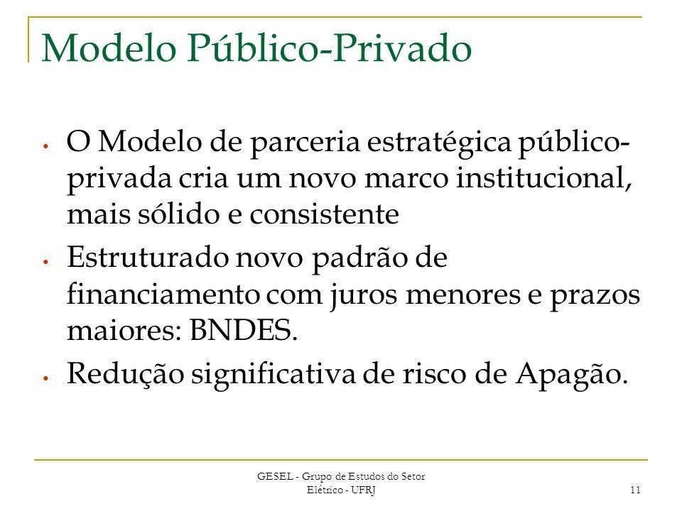 Modelo Público-Privado