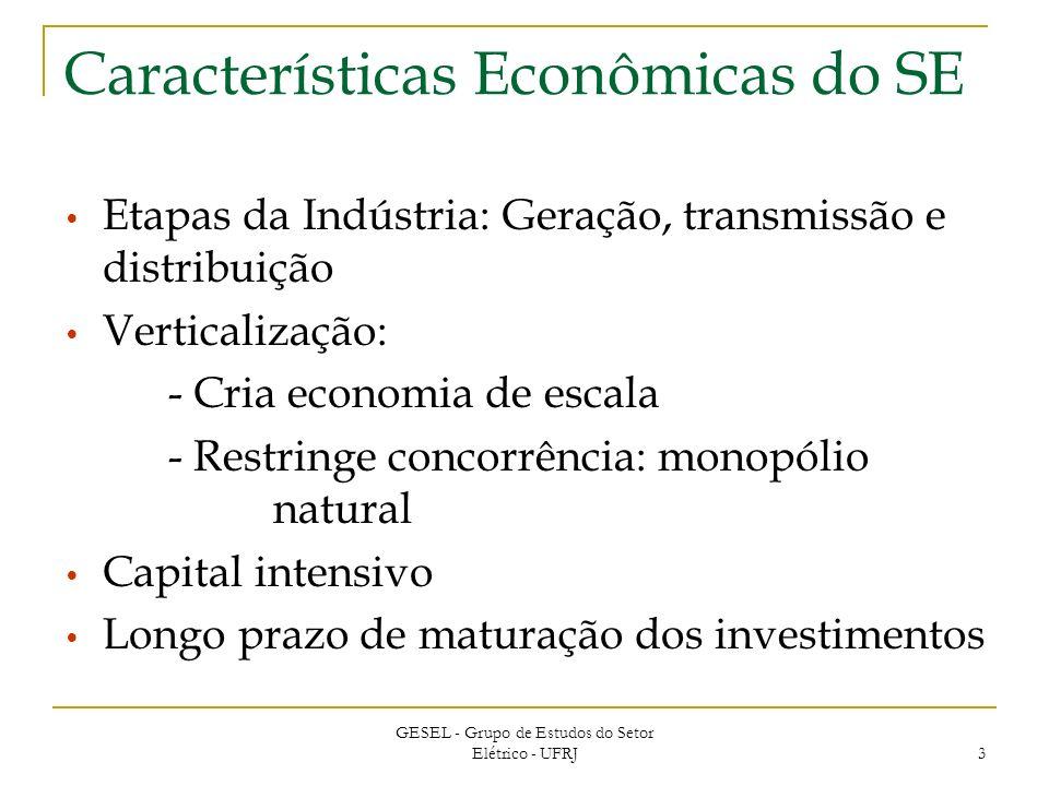 Características Econômicas do SE