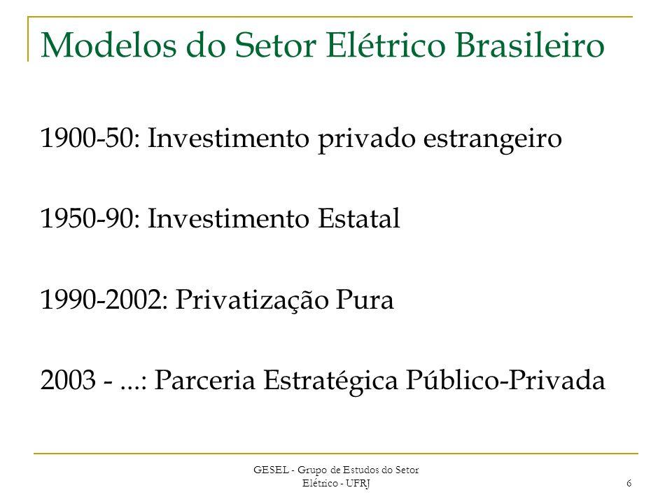 Modelos do Setor Elétrico Brasileiro