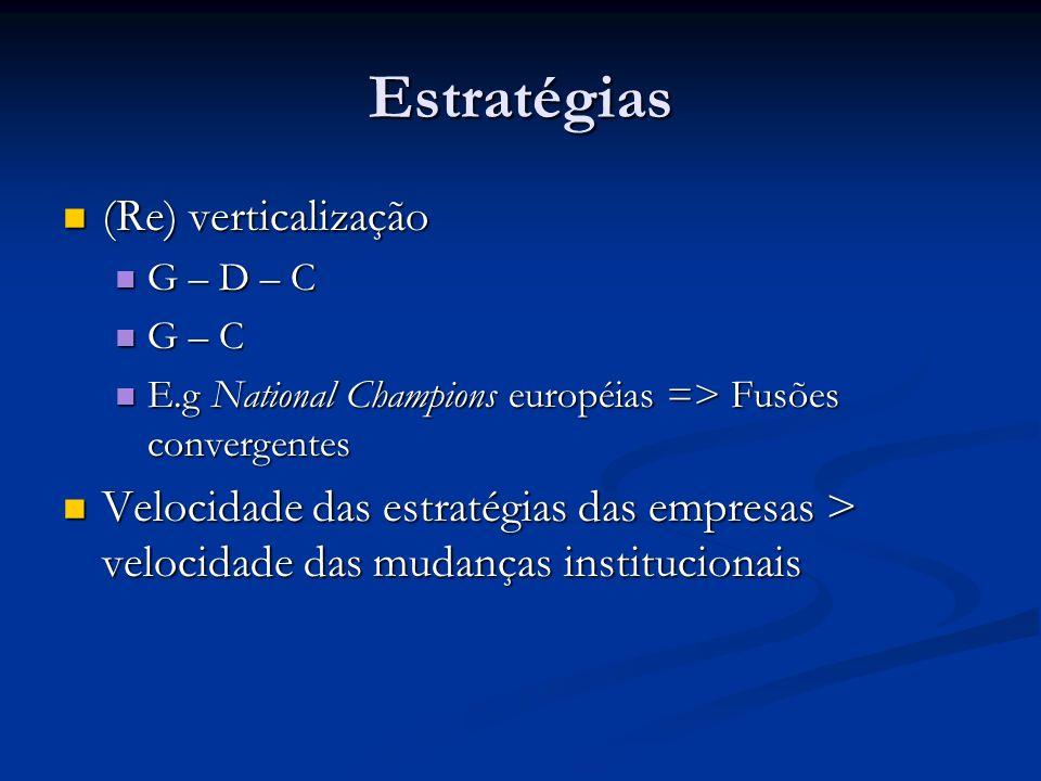 Estratégias (Re) verticalização