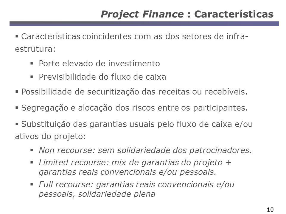 Project Finance : Características