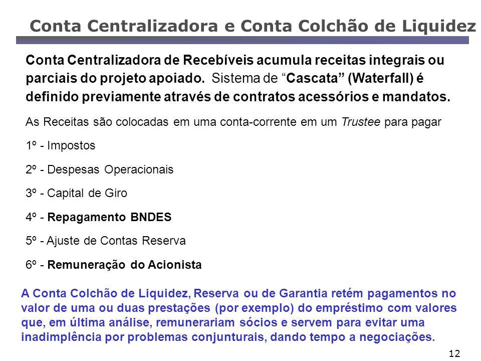 Conta Centralizadora e Conta Colchão de Liquidez
