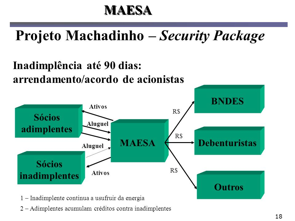 Projeto Machadinho – Security Package