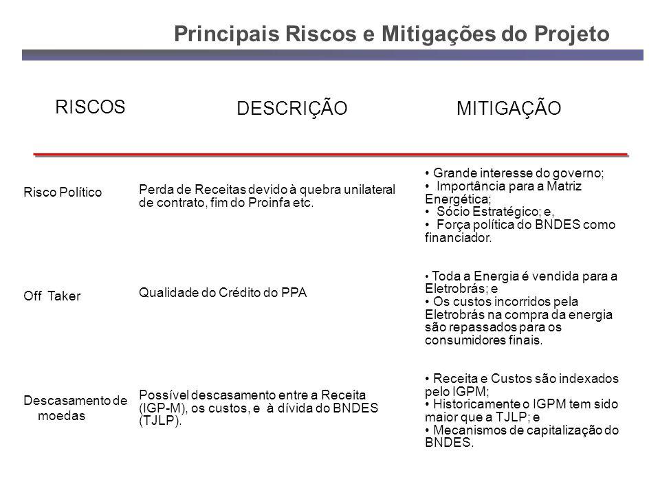 Principais Riscos e Mitigações do Projeto