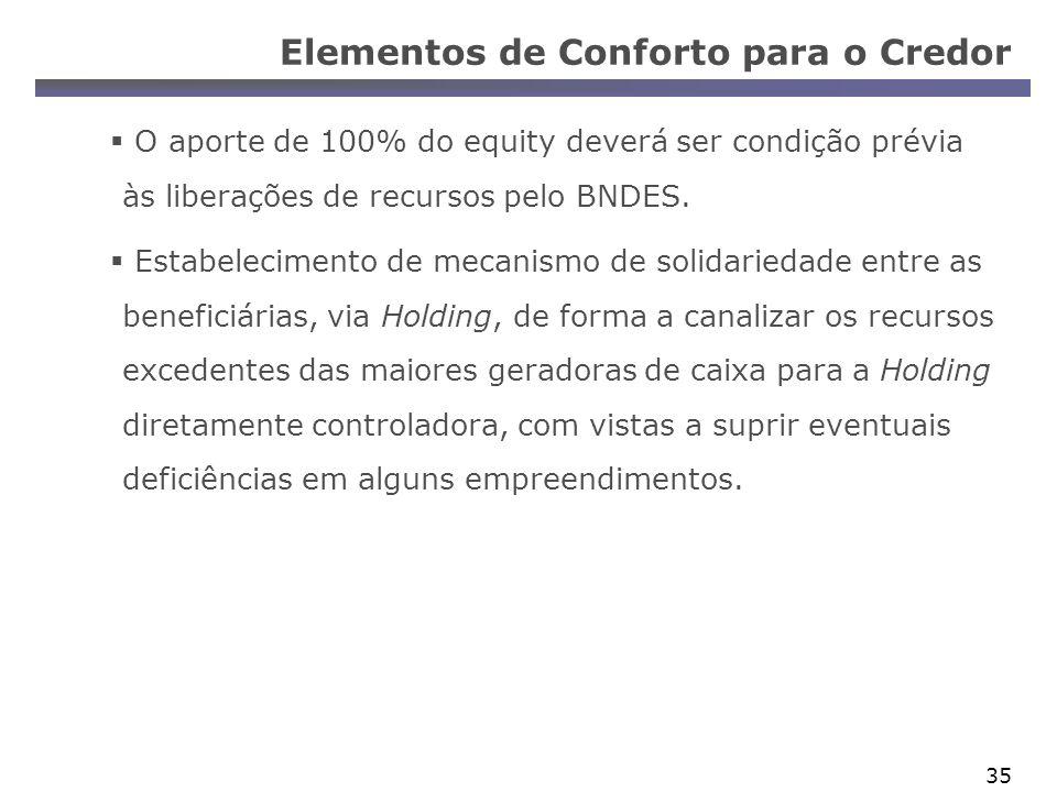 Elementos de Conforto para o Credor