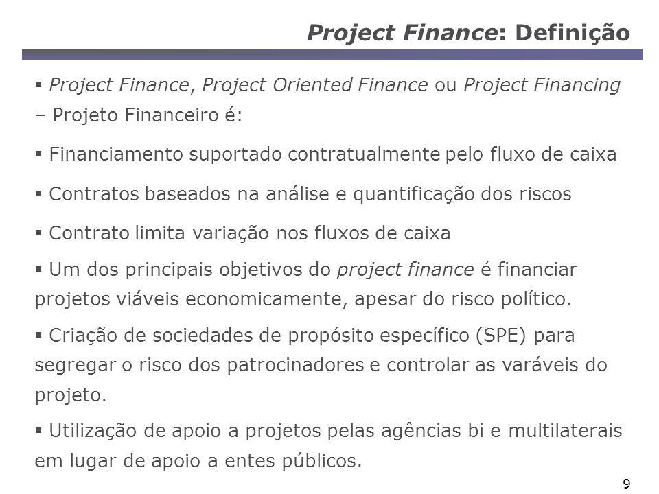 Project Finance: Definição