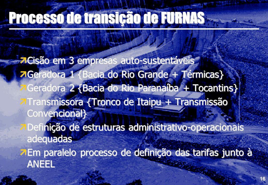 Processo de transição de FURNAS