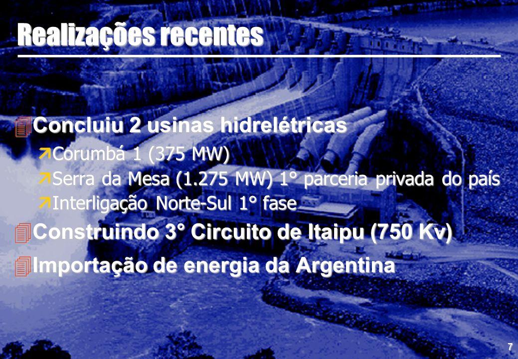 Realizações recentes Concluiu 2 usinas hidrelétricas