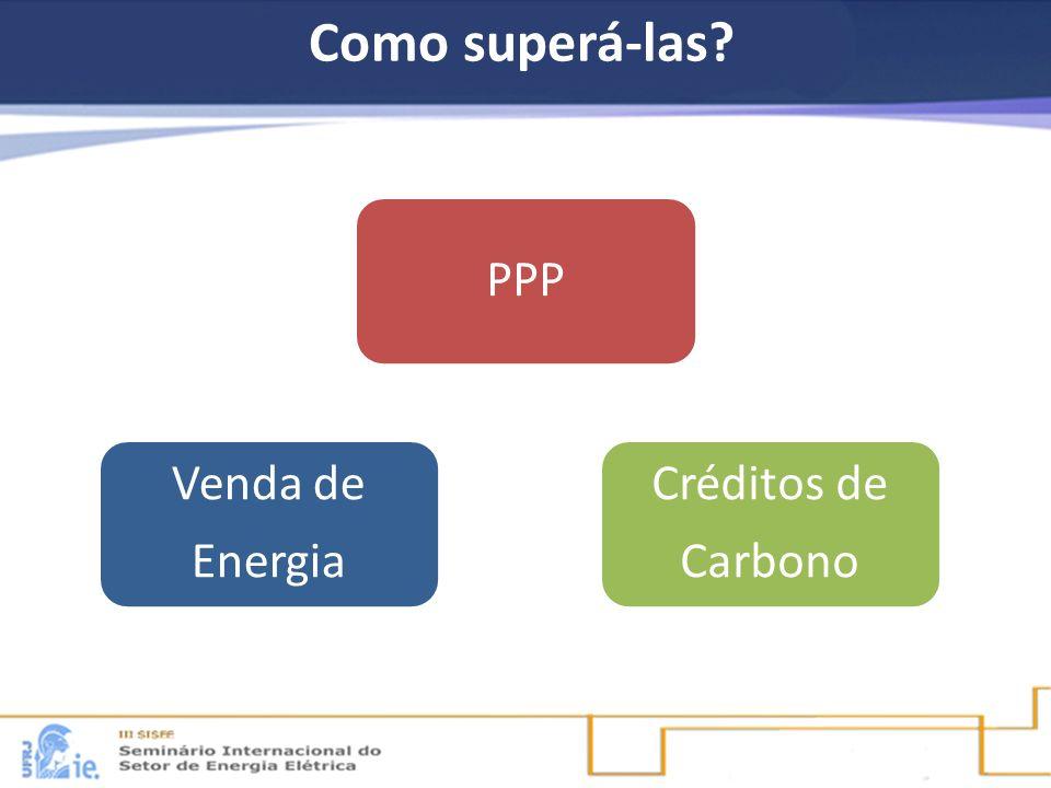 Como superá-las PPP. Energia. Venda de. Carbono. Créditos de.