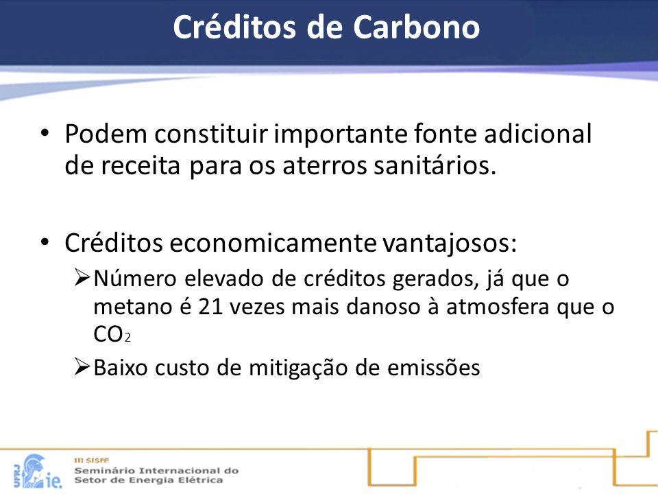Créditos de Carbono Podem constituir importante fonte adicional de receita para os aterros sanitários.