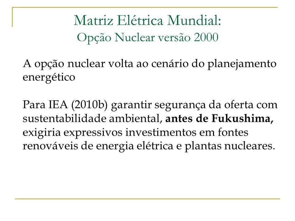 Matriz Elétrica Mundial: Opção Nuclear versão 2000