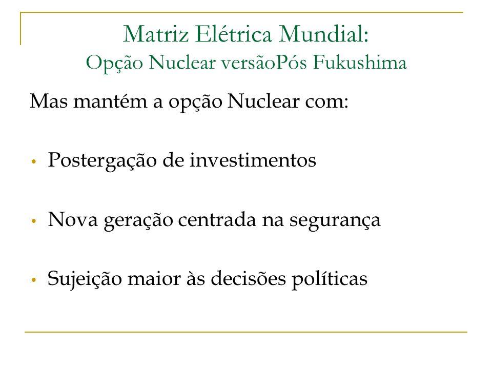Matriz Elétrica Mundial: Opção Nuclear versãoPós Fukushima
