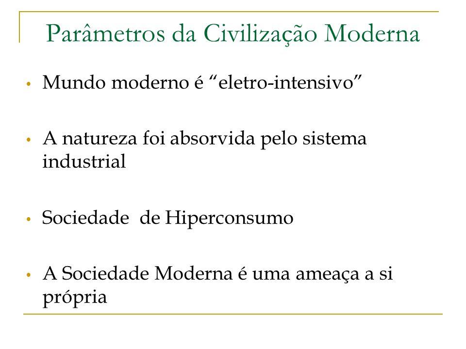 Parâmetros da Civilização Moderna