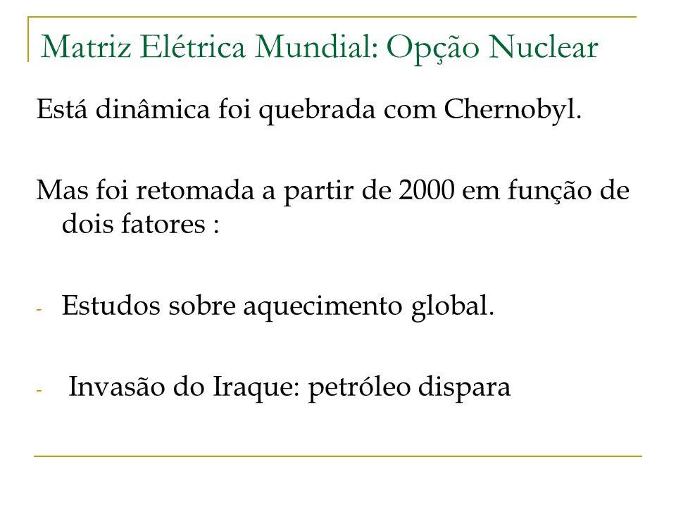 Matriz Elétrica Mundial: Opção Nuclear