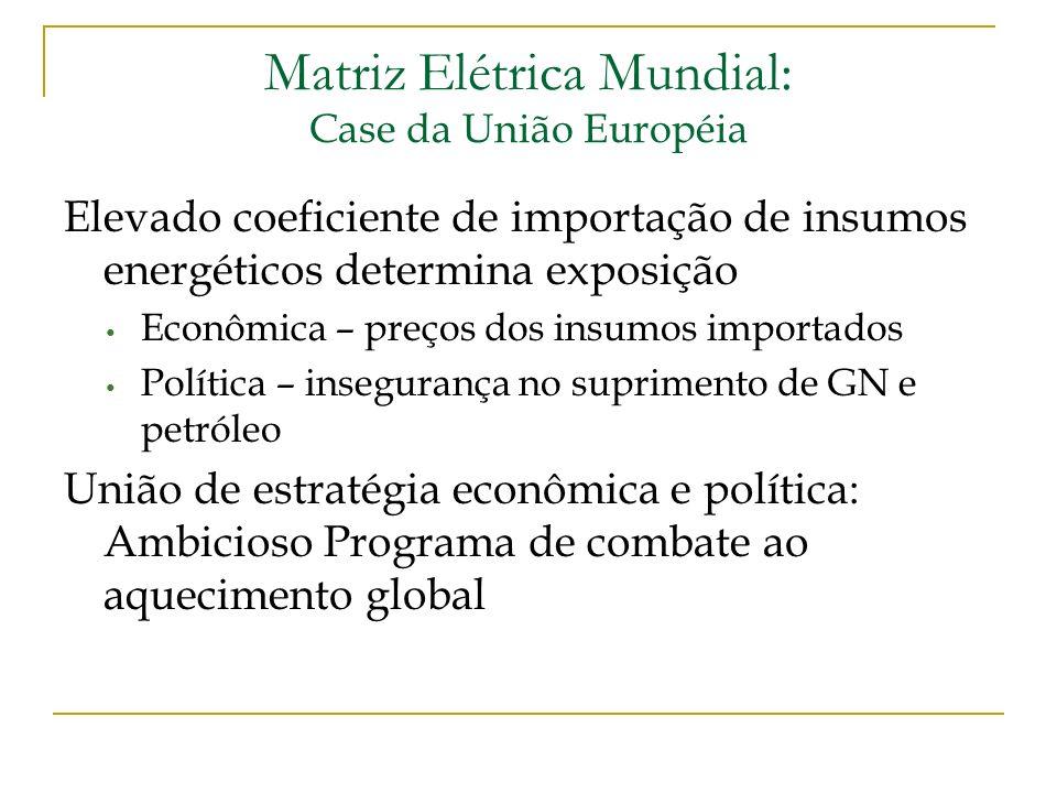 Matriz Elétrica Mundial: Case da União Européia