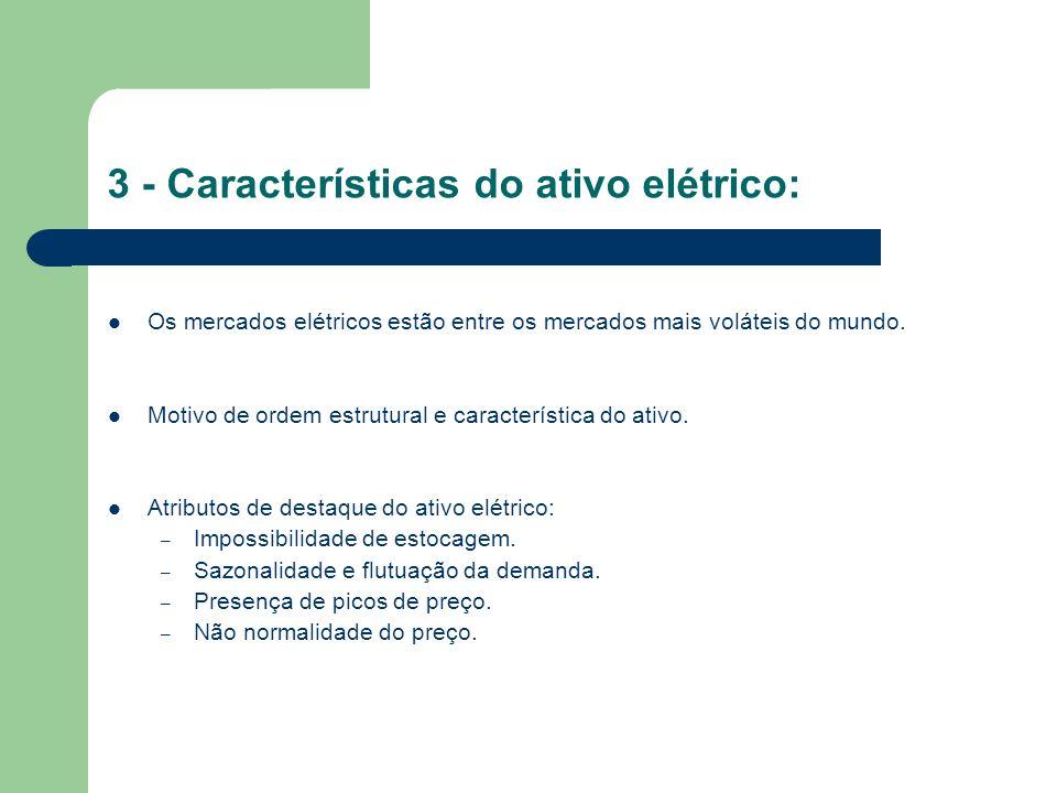 3 - Características do ativo elétrico: