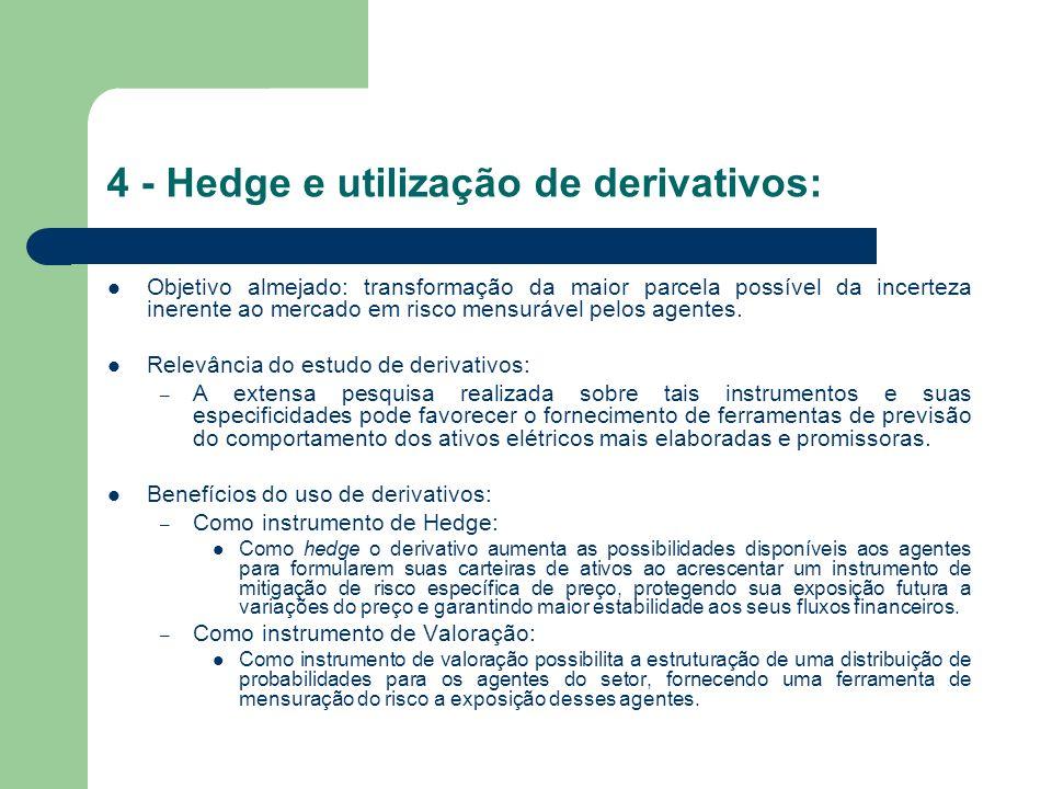 4 - Hedge e utilização de derivativos:
