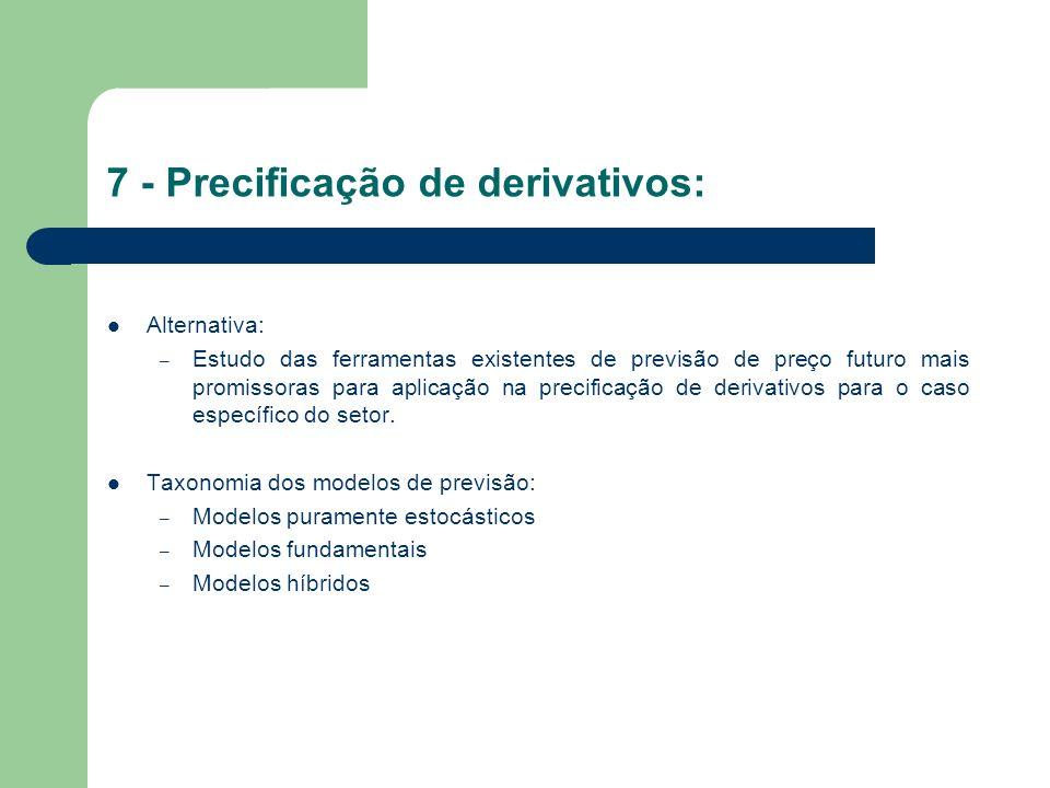7 - Precificação de derivativos: