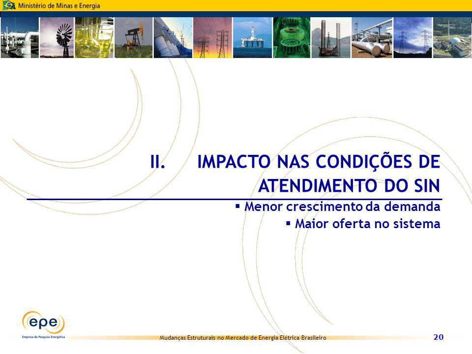 II. IMPACTO NAS CONDIÇÕES DE ATENDIMENTO DO SIN