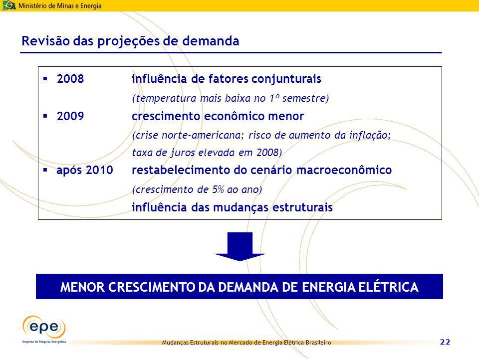 MENOR CRESCIMENTO DA DEMANDA DE ENERGIA ELÉTRICA