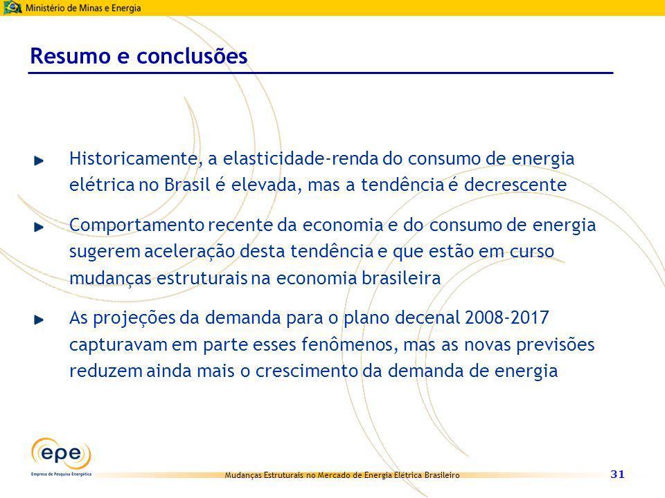 Resumo e conclusões Historicamente, a elasticidade-renda do consumo de energia elétrica no Brasil é elevada, mas a tendência é decrescente.