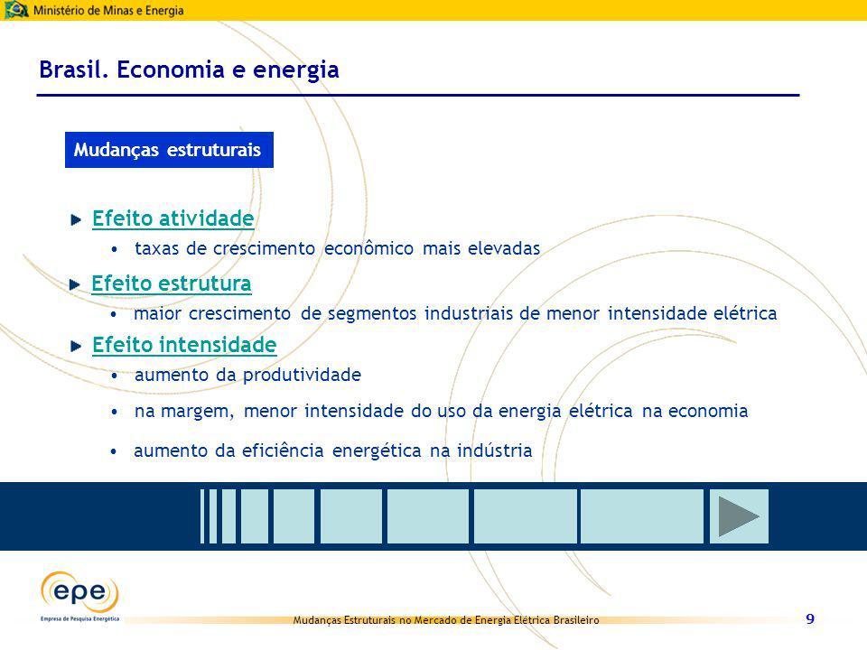Brasil. Economia e energia