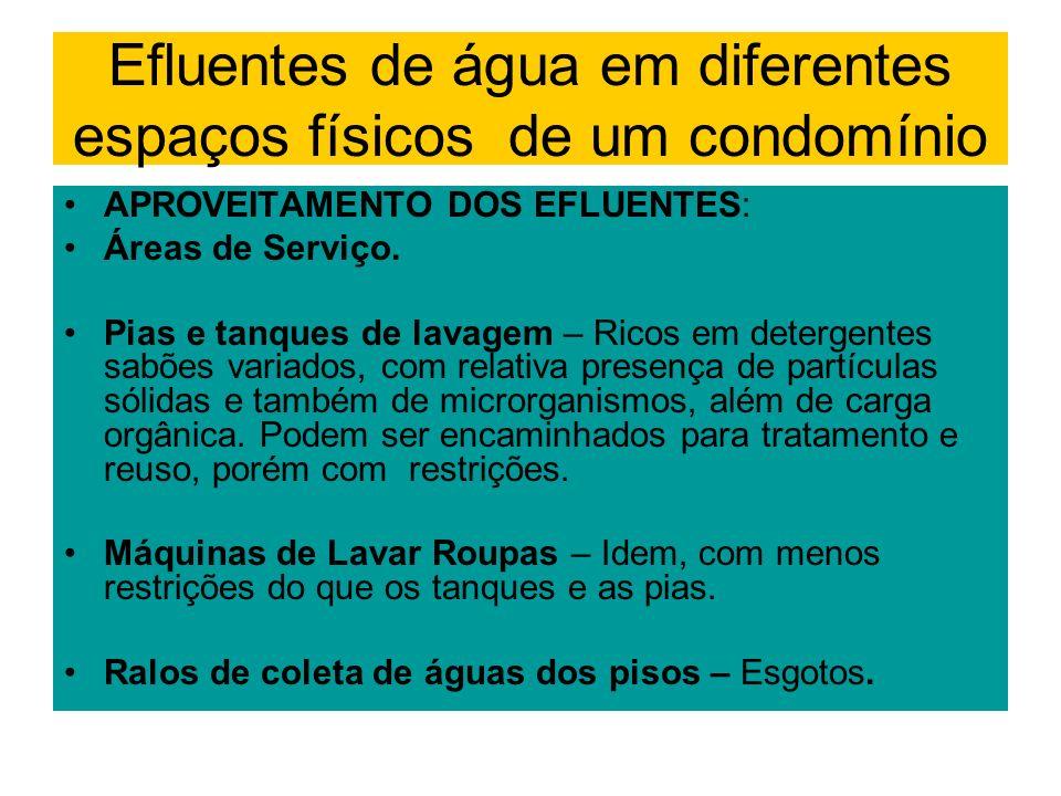 Efluentes de água em diferentes espaços físicos de um condomínio