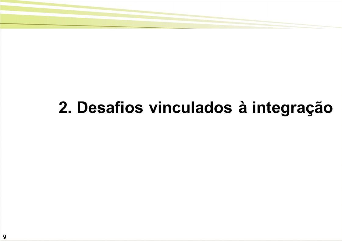 2. Desafios vinculados à integração