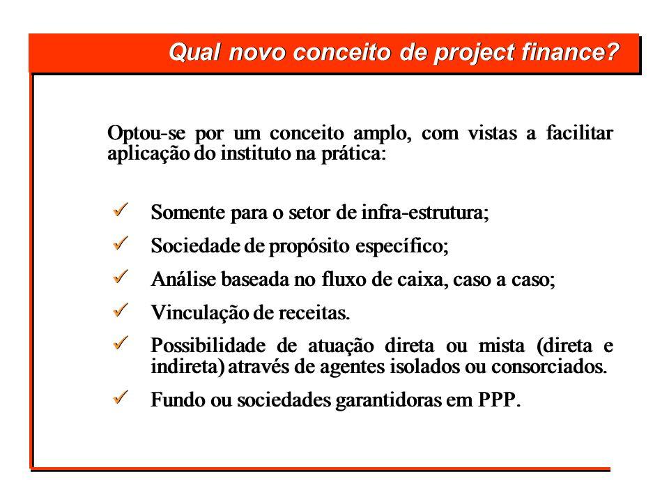 Qual novo conceito de project finance