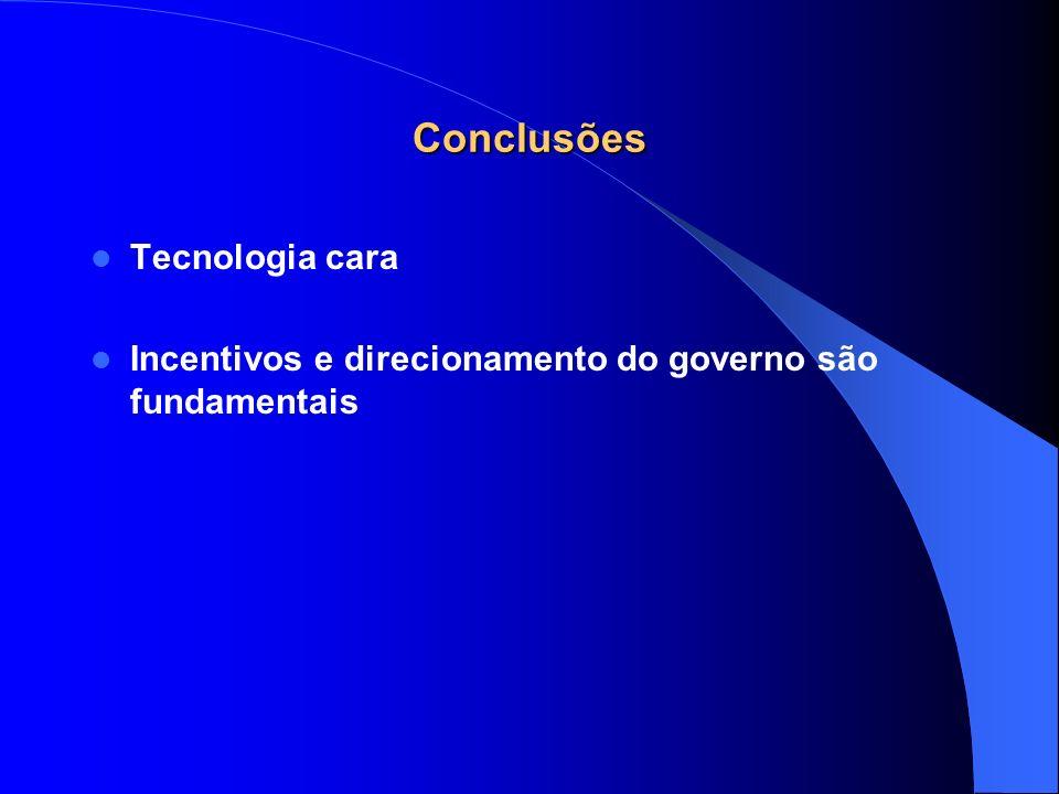 Conclusões Tecnologia cara