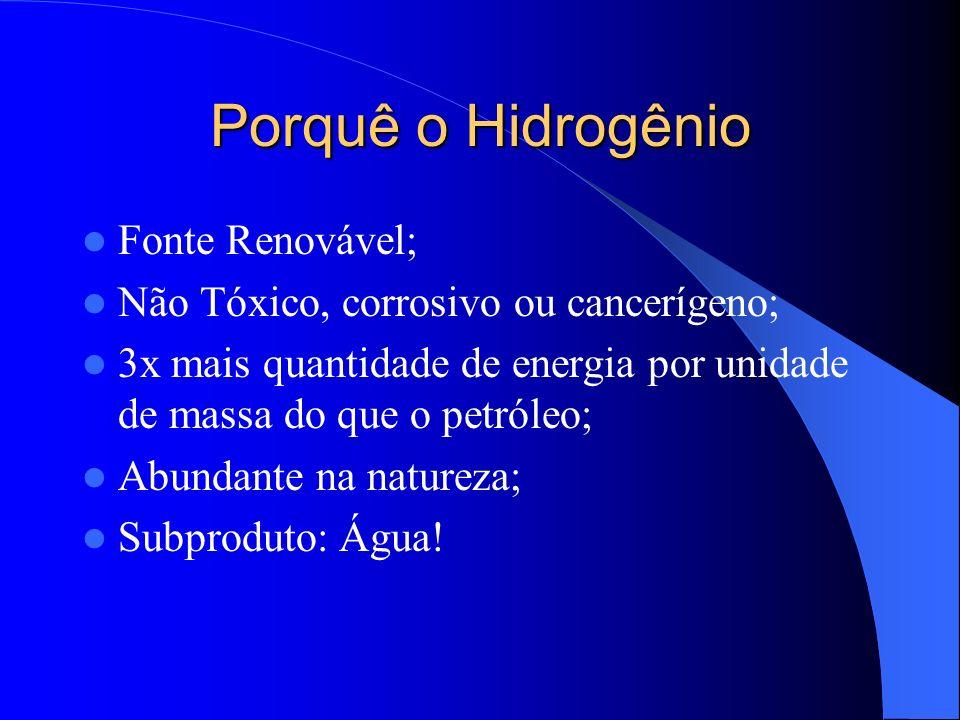 Porquê o Hidrogênio Fonte Renovável;