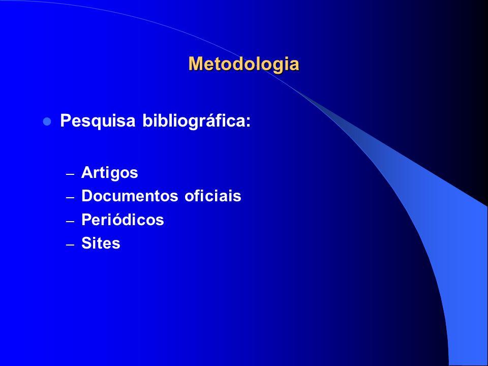 Metodologia Pesquisa bibliográfica: Artigos Documentos oficiais
