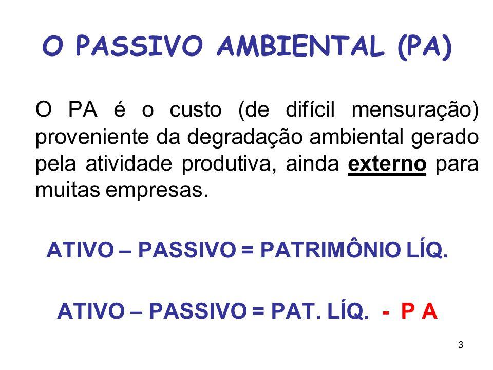 O PASSIVO AMBIENTAL (PA)
