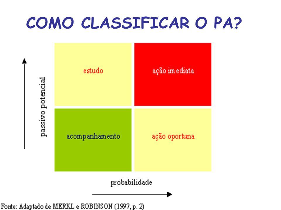 COMO CLASSIFICAR O PA