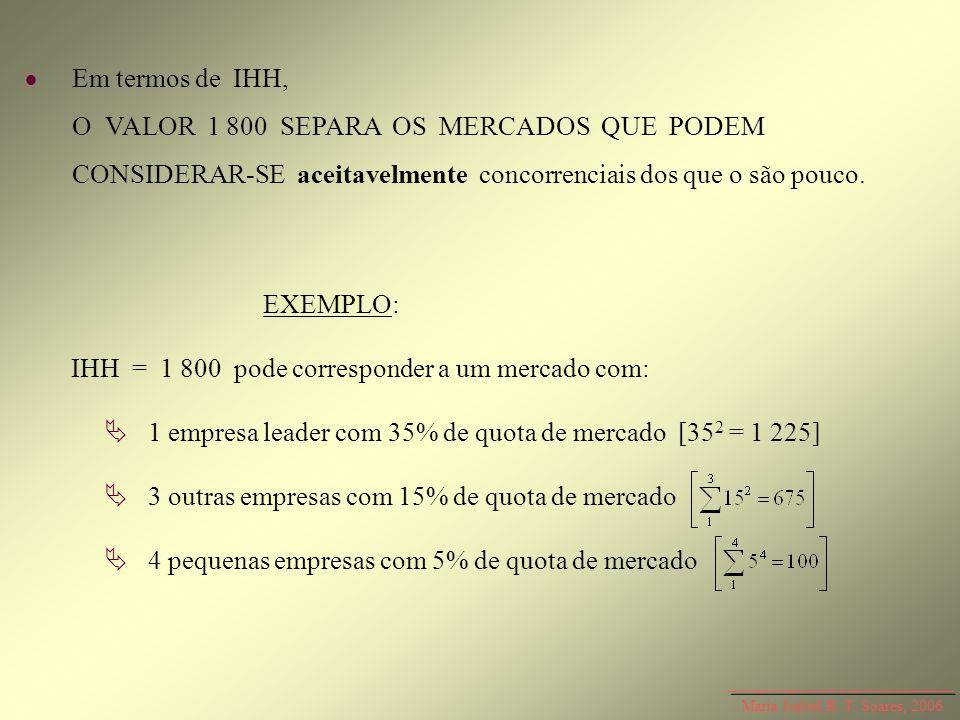 IHH = 1 800 pode corresponder a um mercado com: