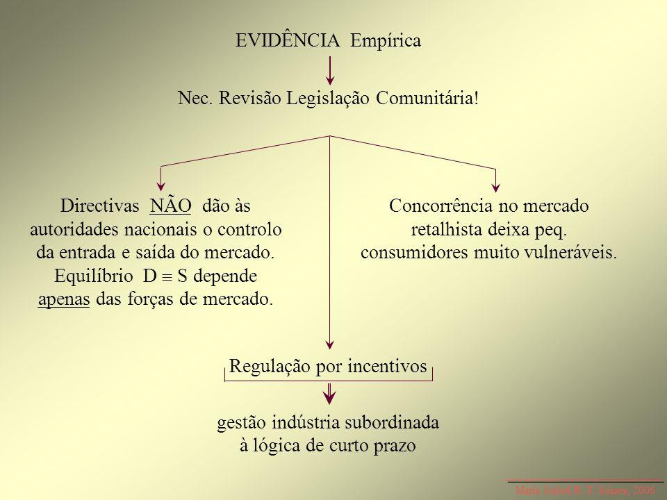 Nec. Revisão Legislação Comunitária!