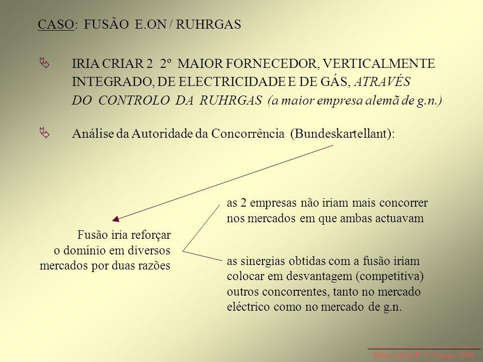 CASO: FUSÃO E.ON / RUHRGAS