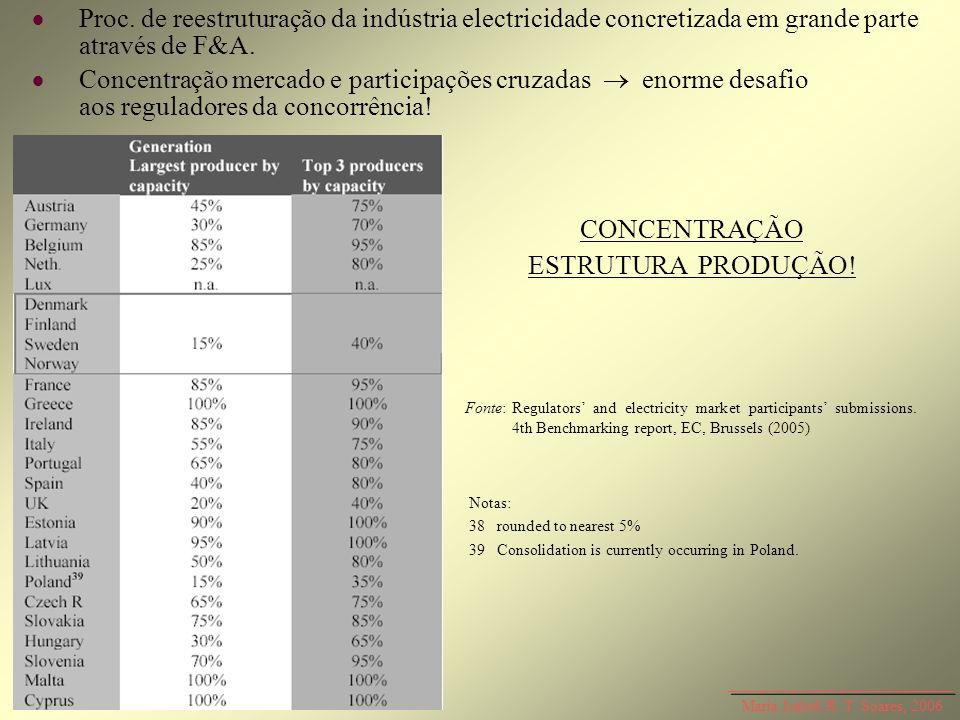 CONCENTRAÇÃO ESTRUTURA PRODUÇÃO!