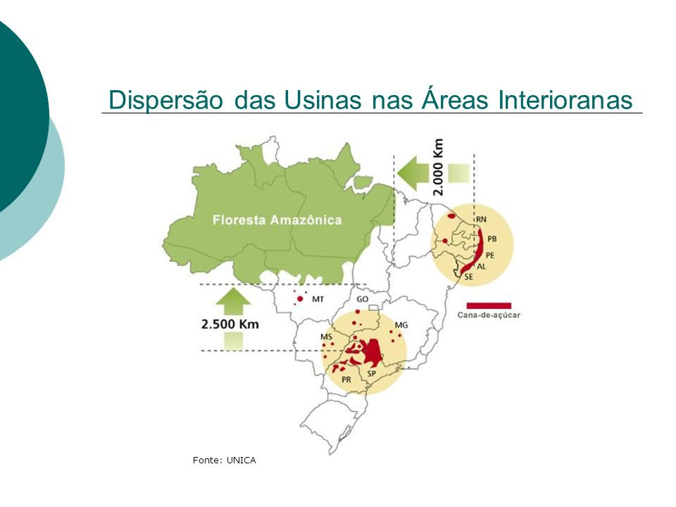 Dispersão das Usinas nas Áreas Interioranas