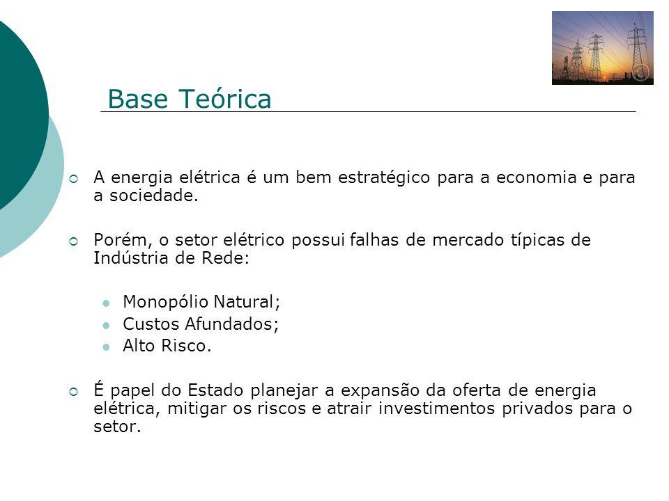 Base TeóricaA energia elétrica é um bem estratégico para a economia e para a sociedade.