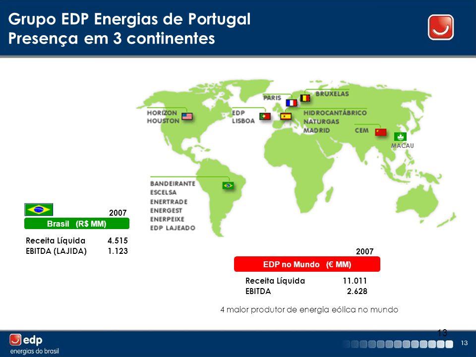 Grupo EDP Energias de Portugal Presença em 3 continentes