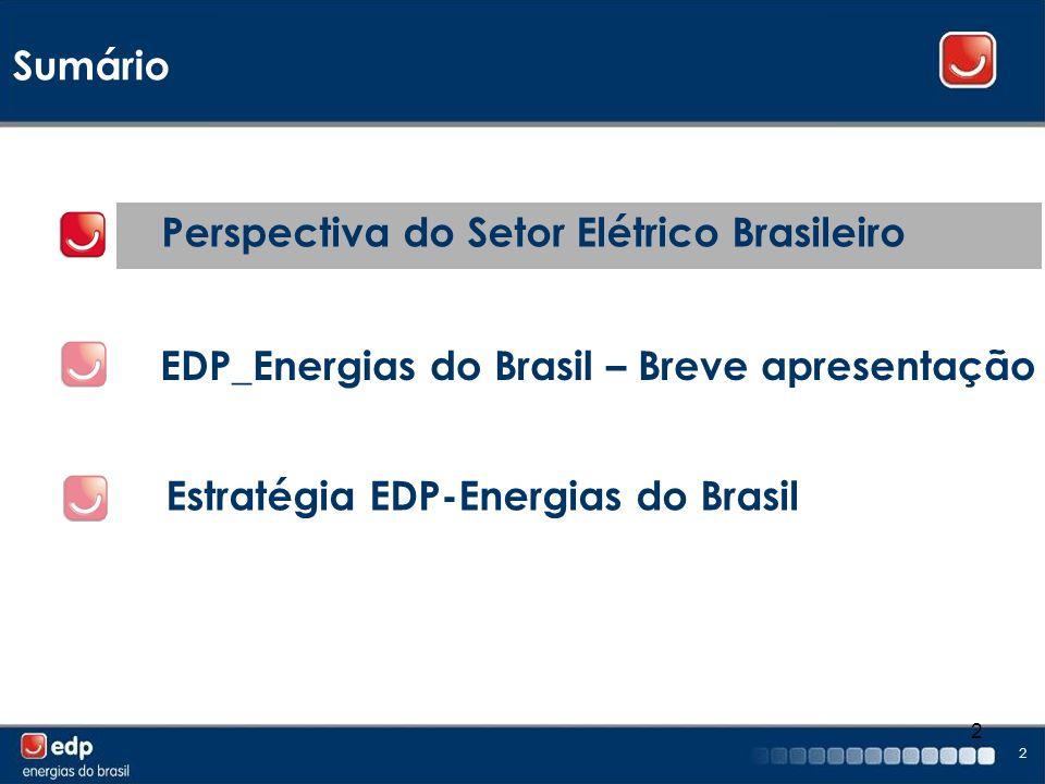 SumárioPerspectiva do Setor Elétrico Brasileiro.EDP_Energias do Brasil – Breve apresentação.
