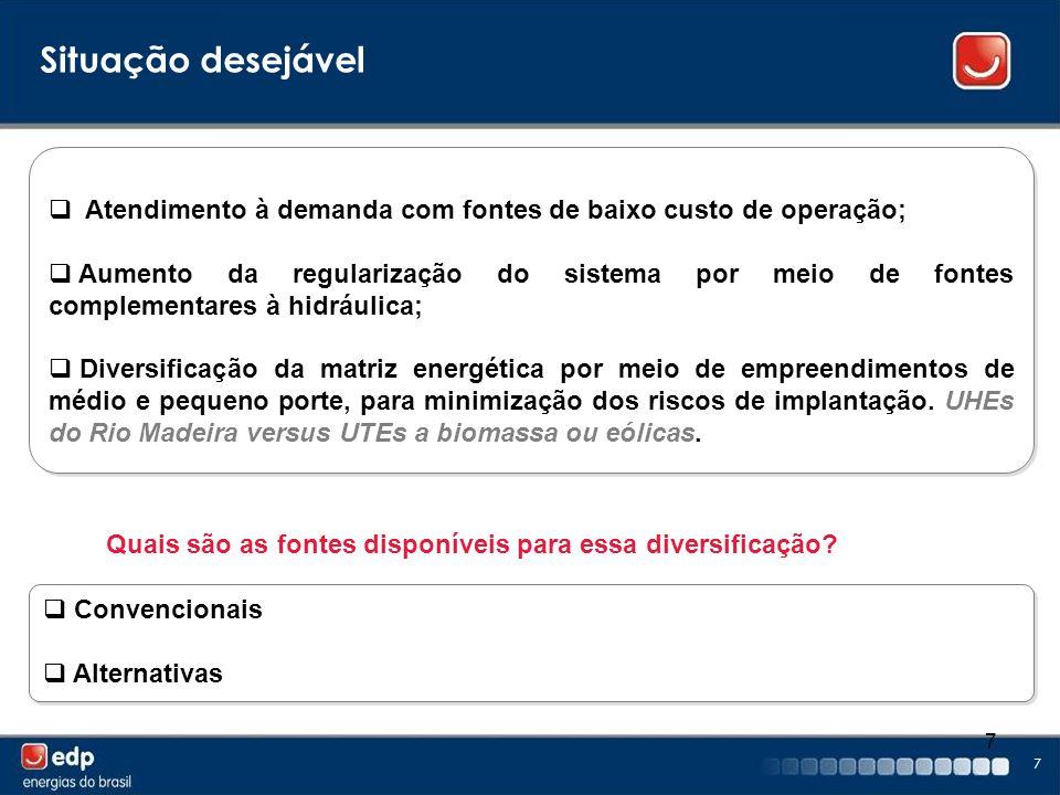 Situação desejávelAtendimento à demanda com fontes de baixo custo de operação;