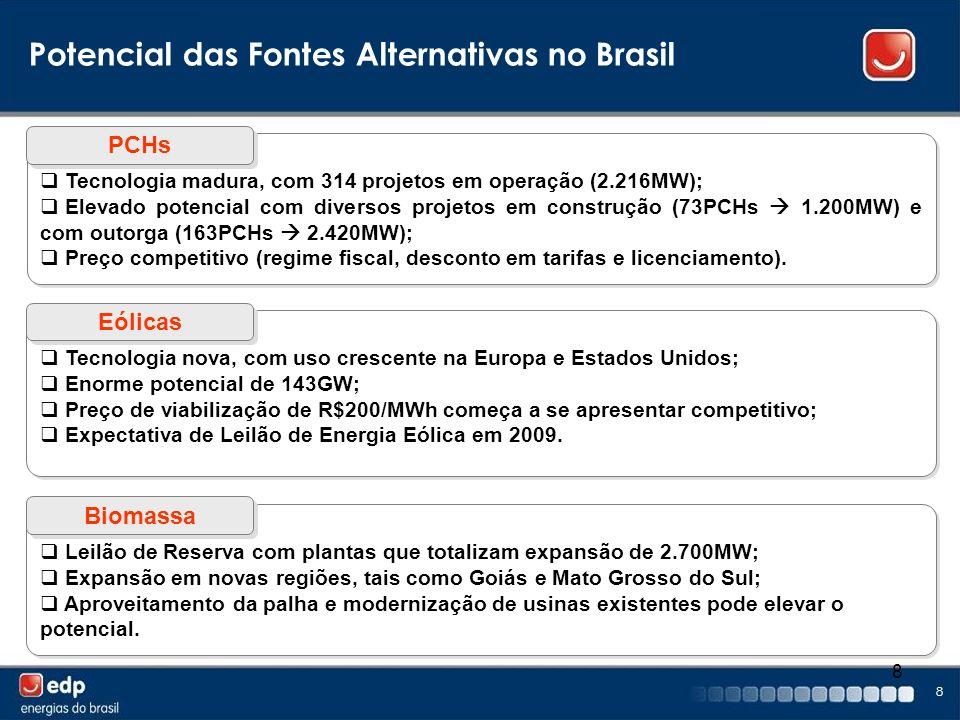 Potencial das Fontes Alternativas no Brasil