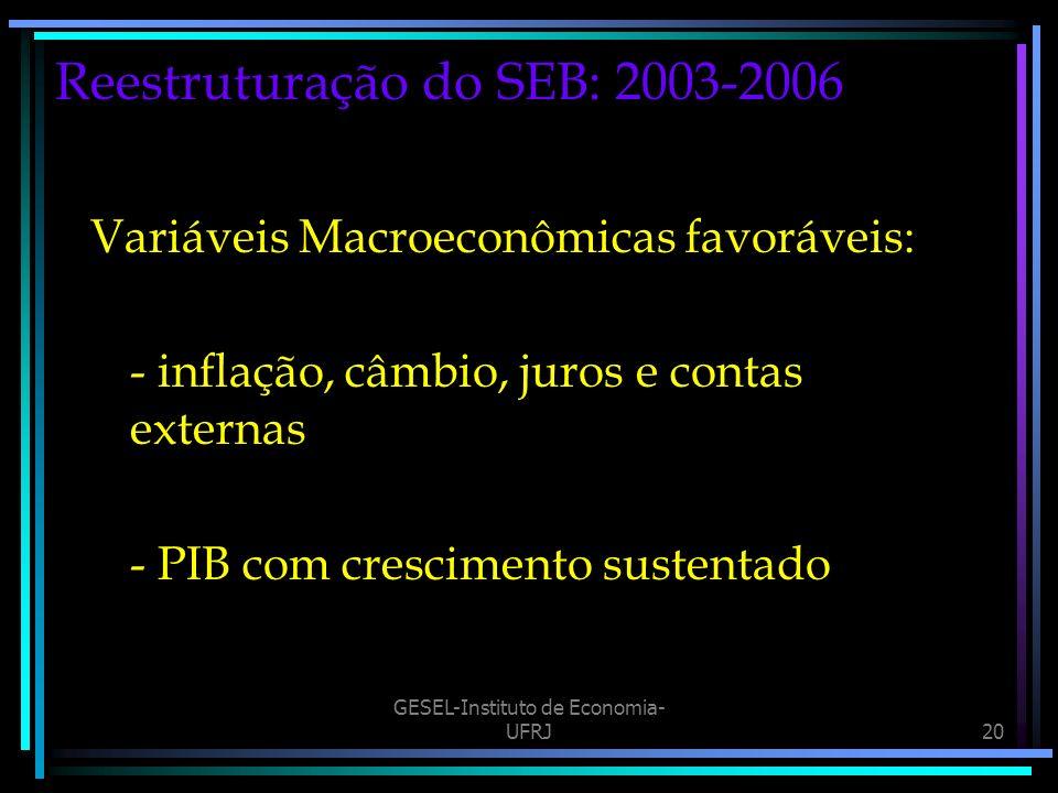 Reestruturação do SEB: 2003-2006