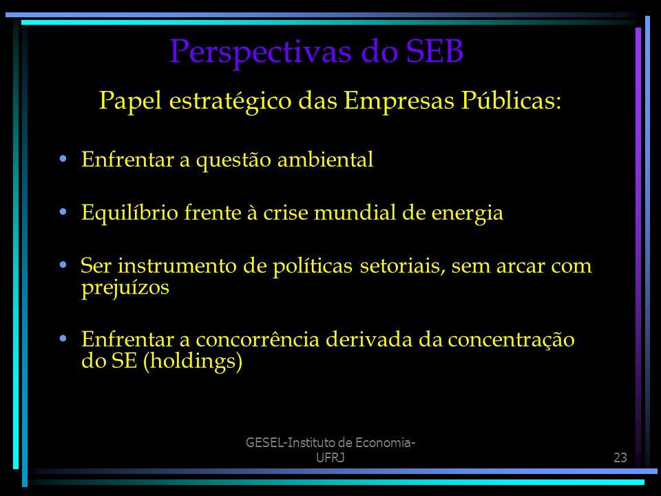 Perspectivas do SEB Papel estratégico das Empresas Públicas: