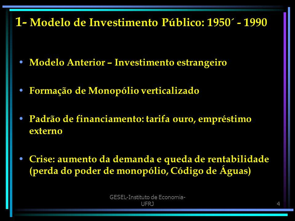 1- Modelo de Investimento Público: 1950´ - 1990