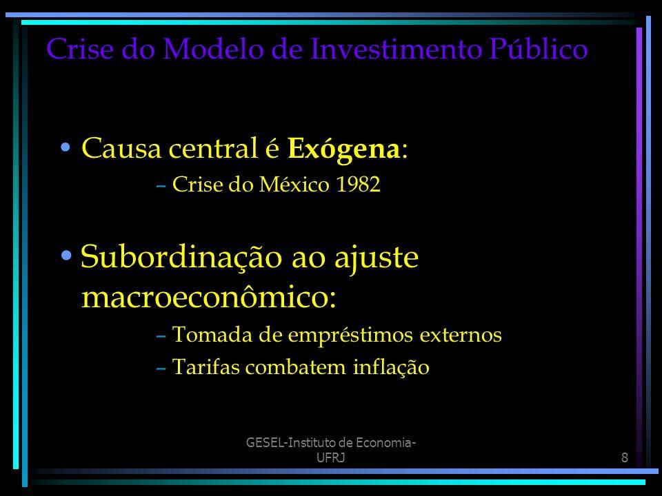 Crise do Modelo de Investimento Público